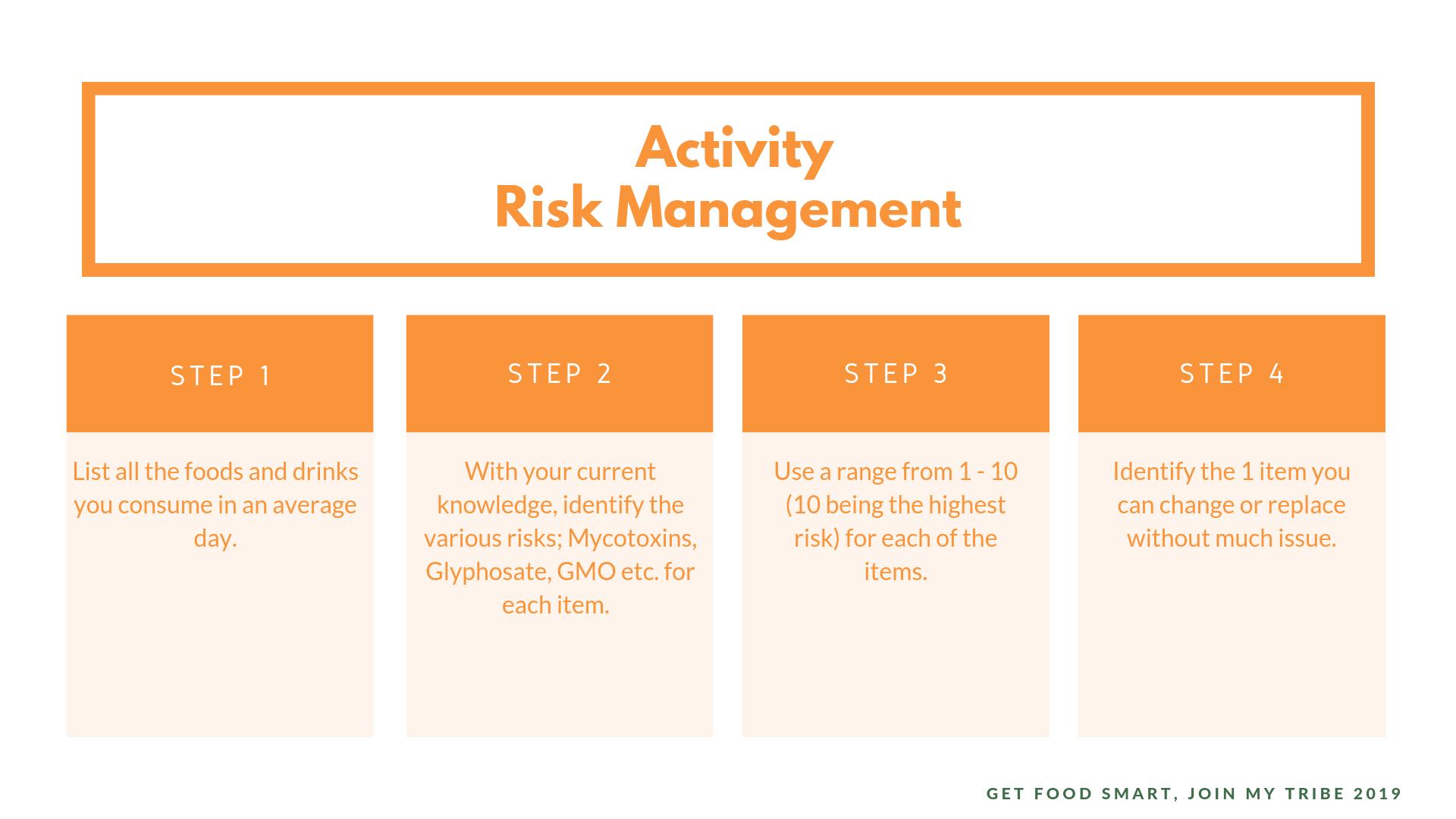 Mange your risk